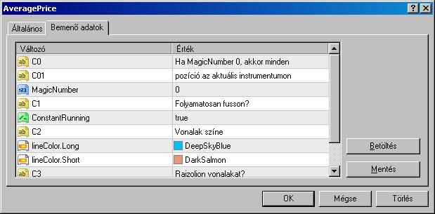 Az AveragePrice szkript paraméterei
