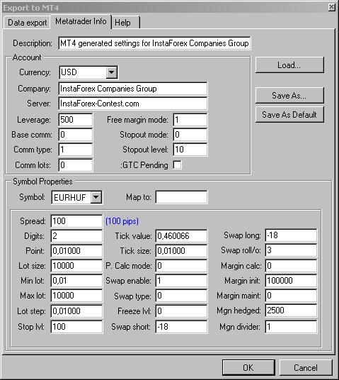 Metatrader info