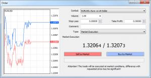 SL/TP megadása piaci végrehajtás során