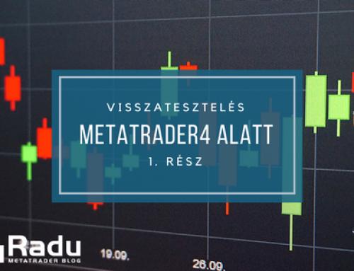 Hogyan lehet backtesztelni Metatrader4 alatt? I. rész – alapok és adatok
