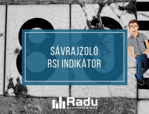 Sávrajzoló RSI indikátor