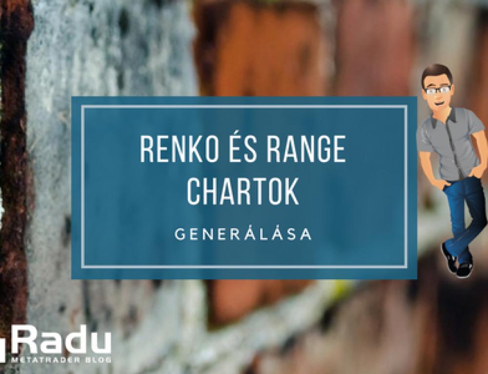 Renko és Range chartok előállítása