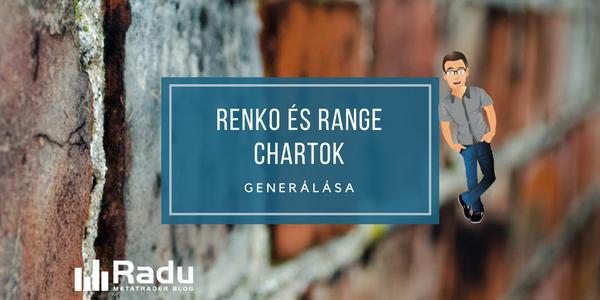 Renko és Range chartok létrehozása