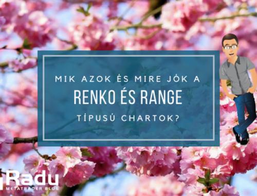 Mik azok a Renko és Range chartok, és mire jók?